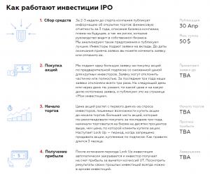 Как работают инвестиции IPO