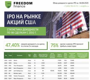Официальный сайт Freedom Finance