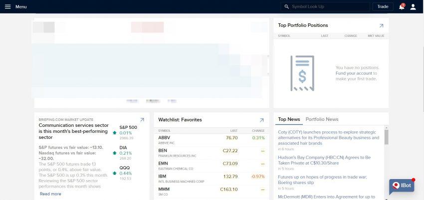 Веб-интерфейс торговой платформы Interactive Brokers удобен для работы с очень продвинутой панелью управления ордерами