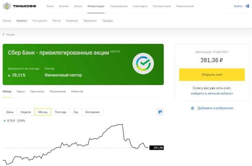 Стоимость акций Сбербанка