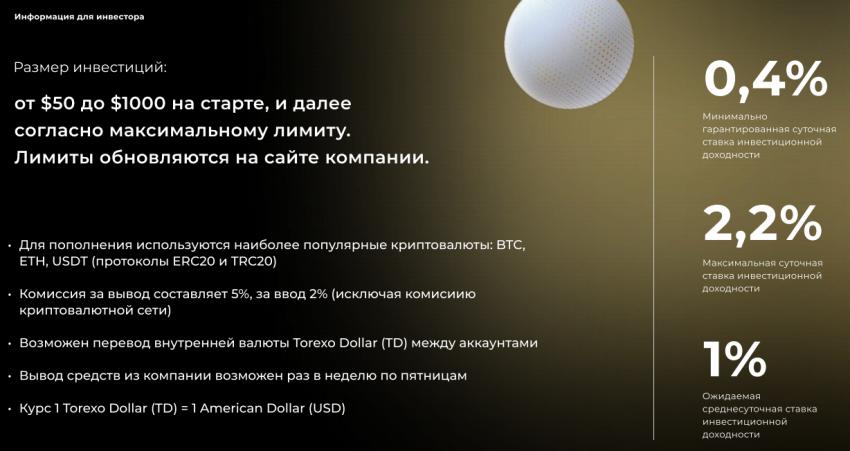 Первый инвест.продукт Torexo — Binary Invest