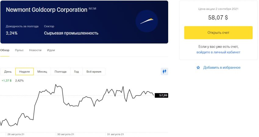 Акции Newmont Goldcorp Corporation в Тинькофф Инвестиции