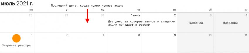 Пример с компанией «Лукойл»